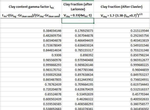 Clay calculations